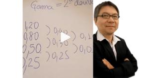professor su delta gama mestre dos derivativos